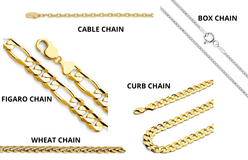 Best types of chains for pendants