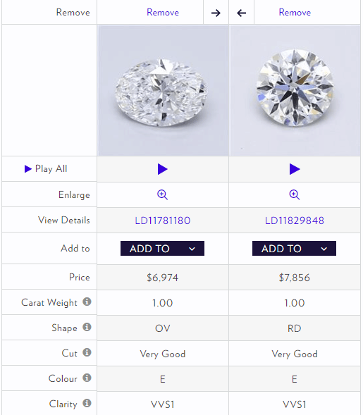 Comparing round and oval shape diamonds