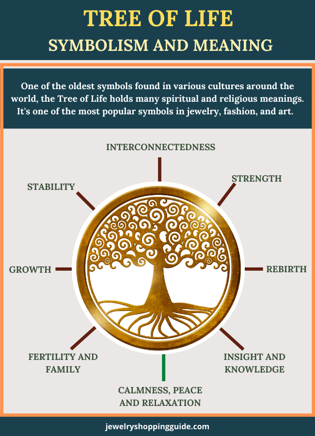 Meaning of tree of life symbol